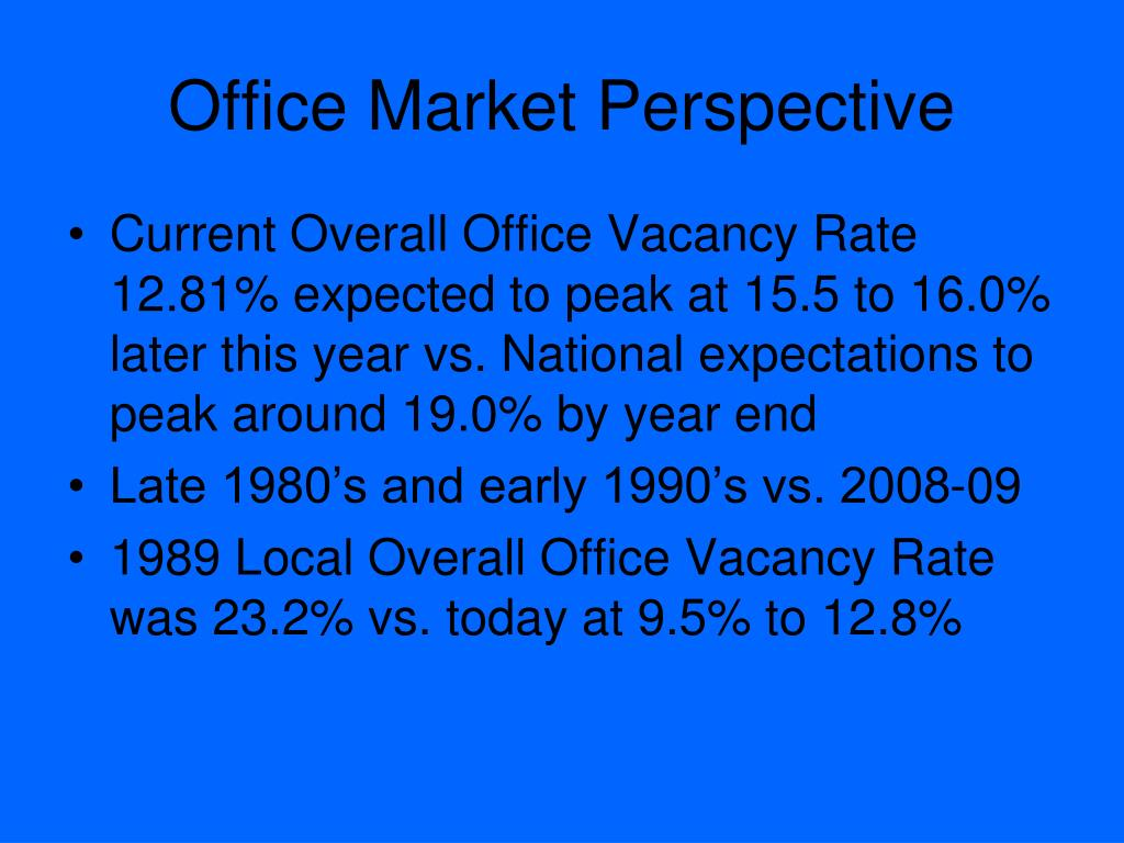 Office Market Perspective