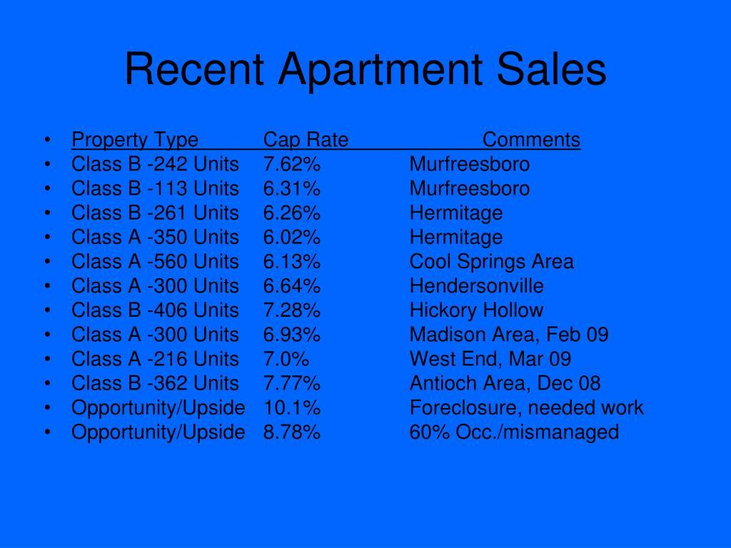 Recent Apartment Sales