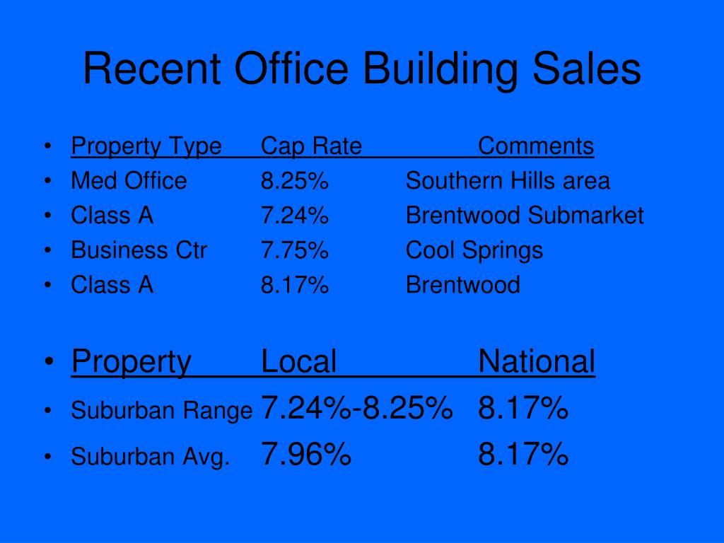Recent Office Building Sales
