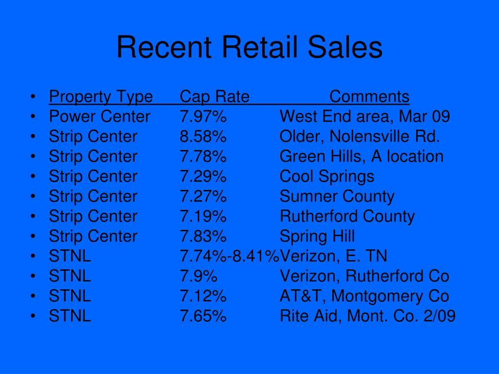 Recent Retail Sales