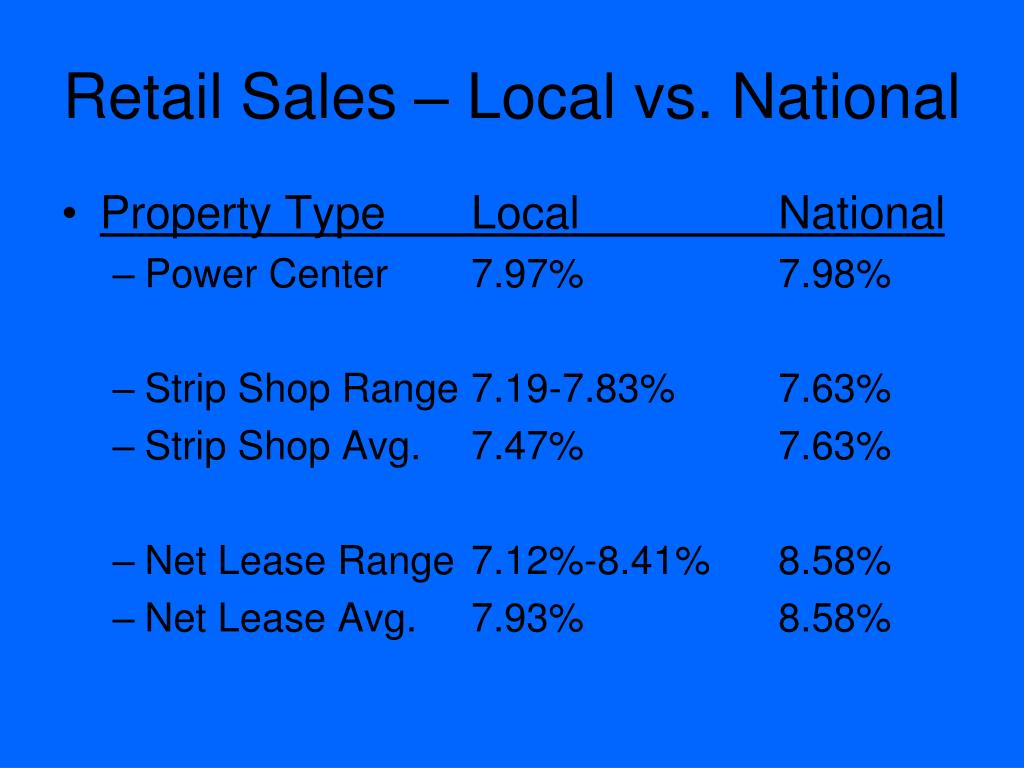 Retail Sales – Local vs. National