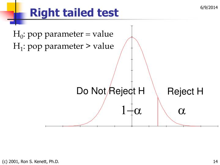 Right tailed test