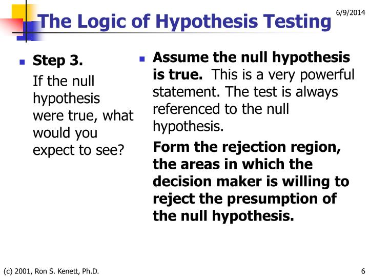 The Logic of Hypothesis Testing