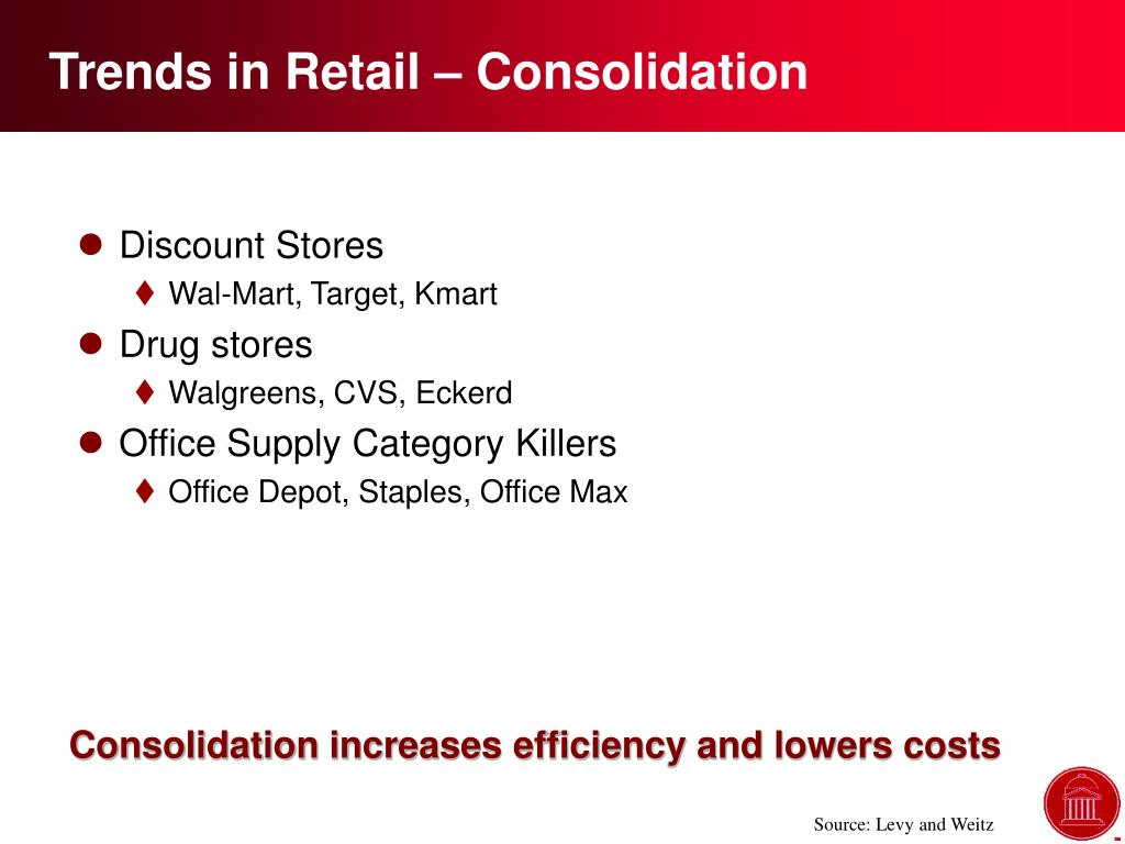 Trends in Retail – Consolidation