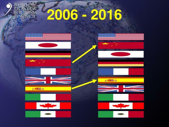 2006 - 2016