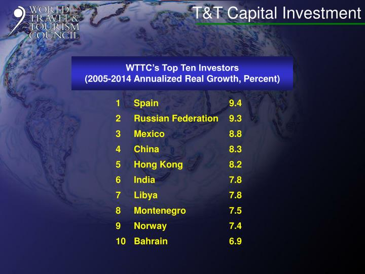 T&T Capital Investment