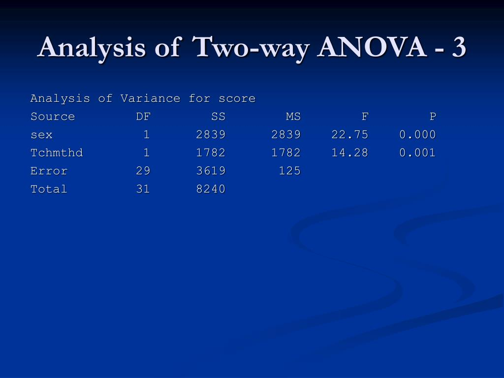 Analysis of Two-way ANOVA - 3