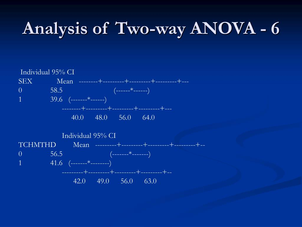 Analysis of Two-way ANOVA - 6