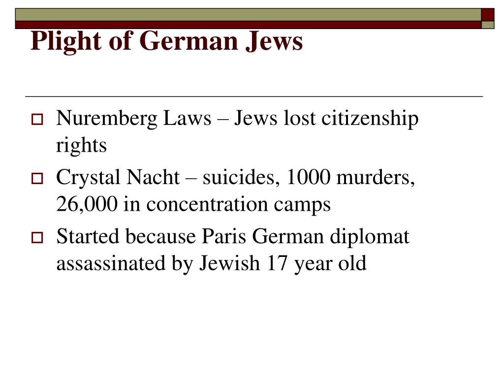 Plight of German Jews