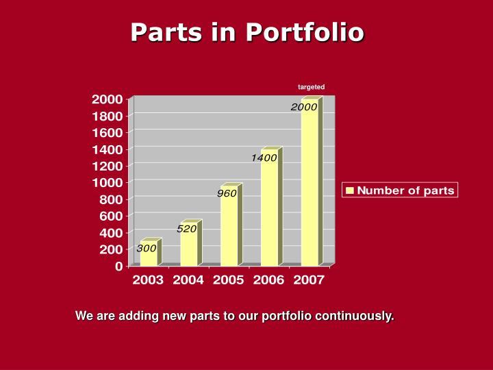 Parts in Portfolio