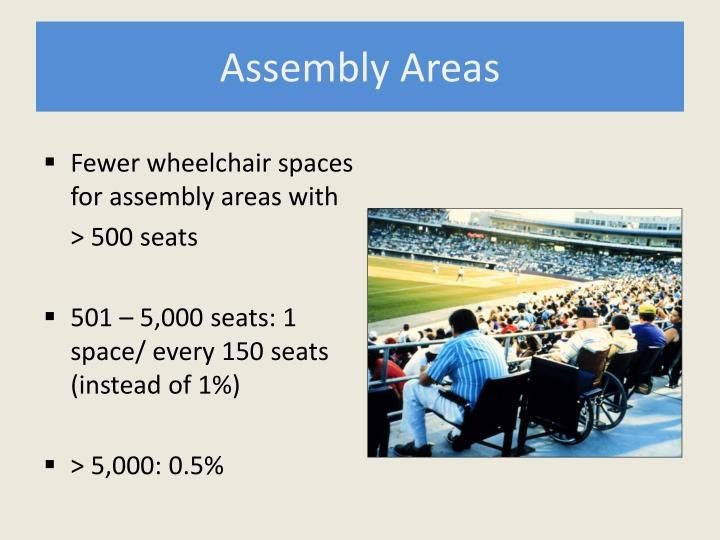 Assembly Areas