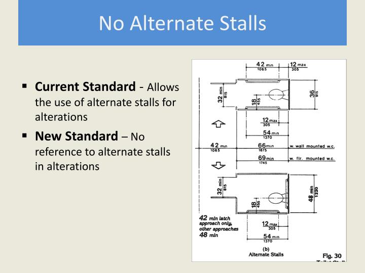 No Alternate Stalls