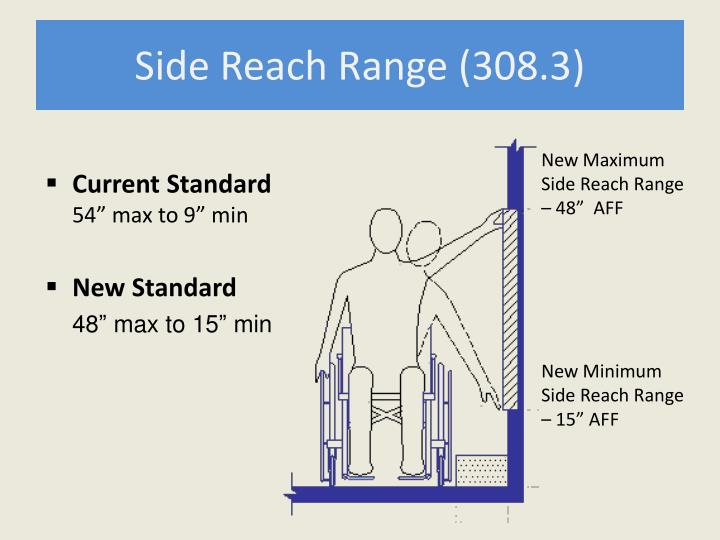 Side Reach Range (308.3)