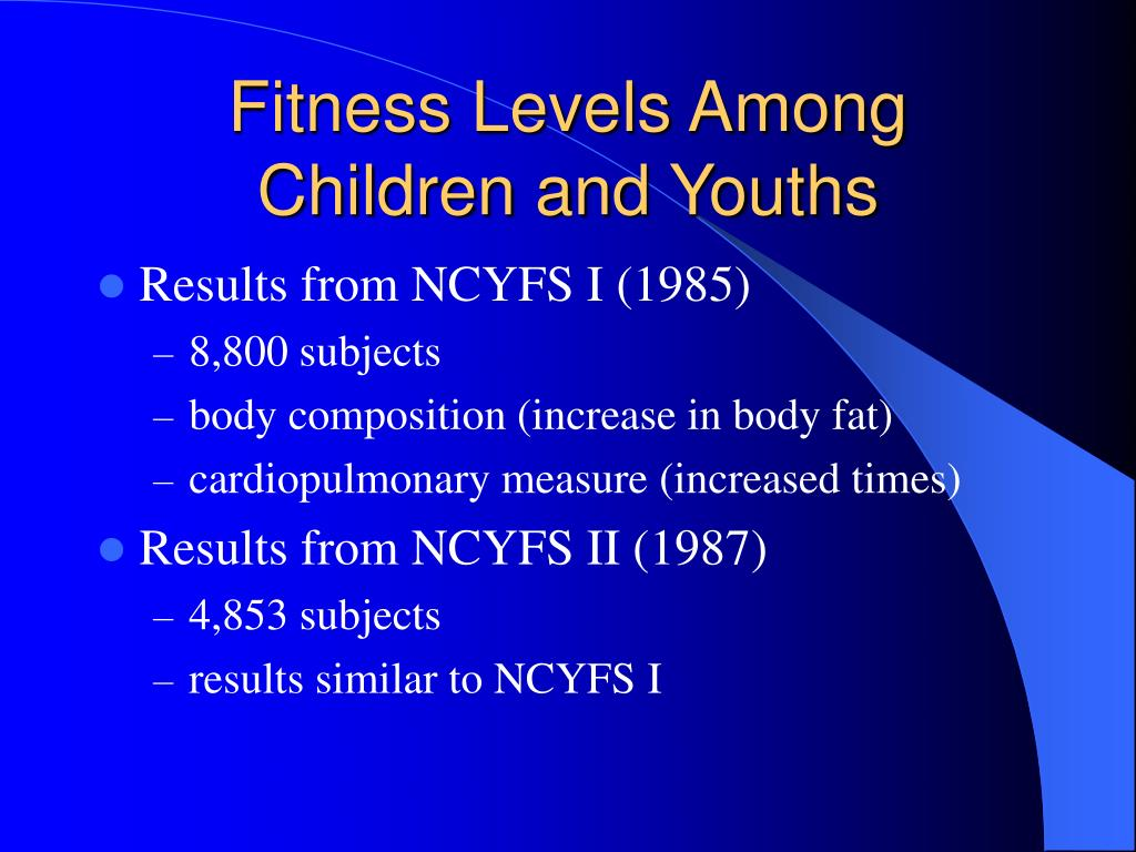 Fitness Levels Among