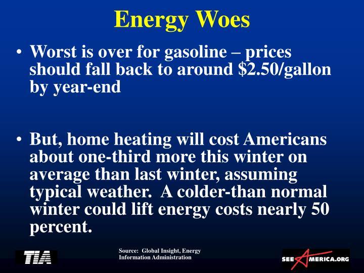 Energy Woes