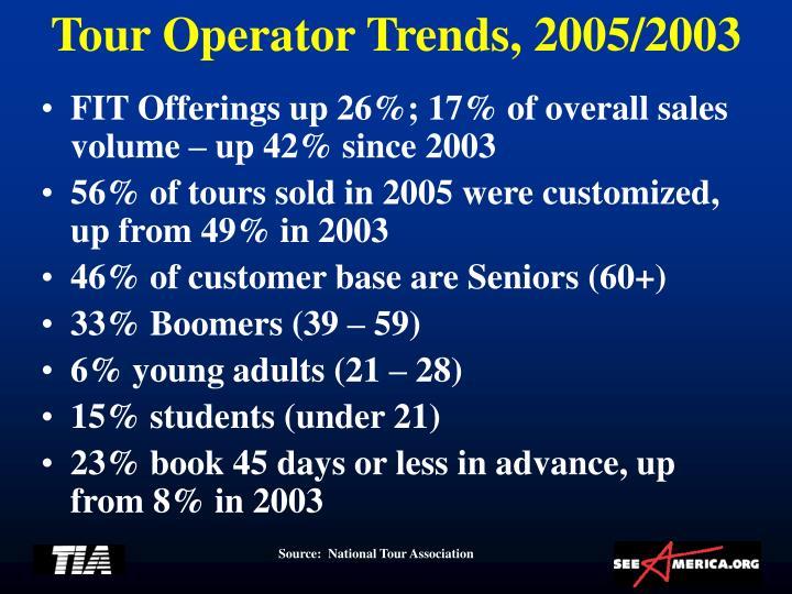 Tour Operator Trends, 2005/2003