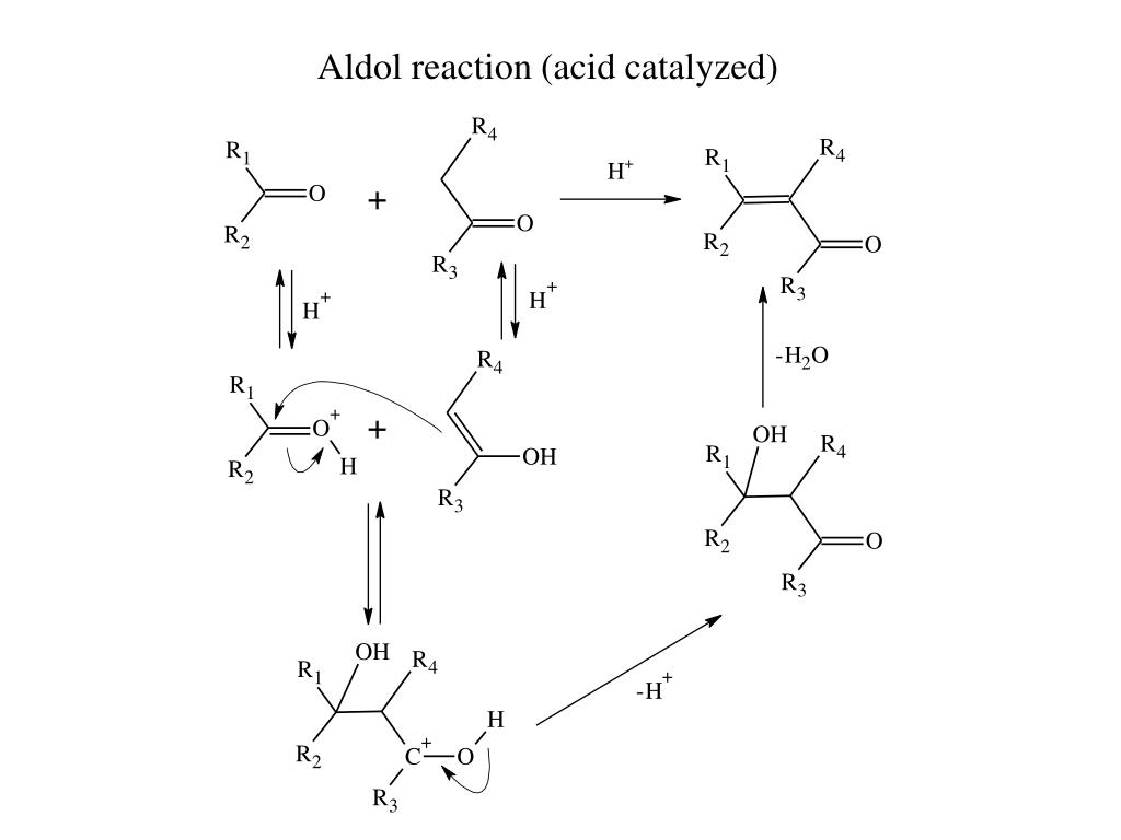Aldol reaction (acid catalyzed)