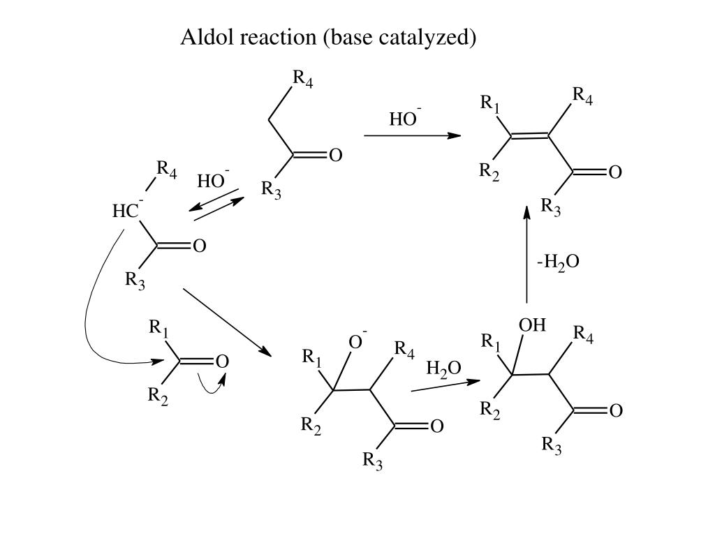 Aldol reaction (base catalyzed)