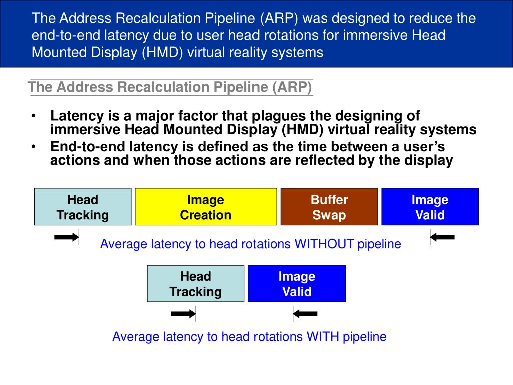 The Address Recalculation Pipeline (ARP)