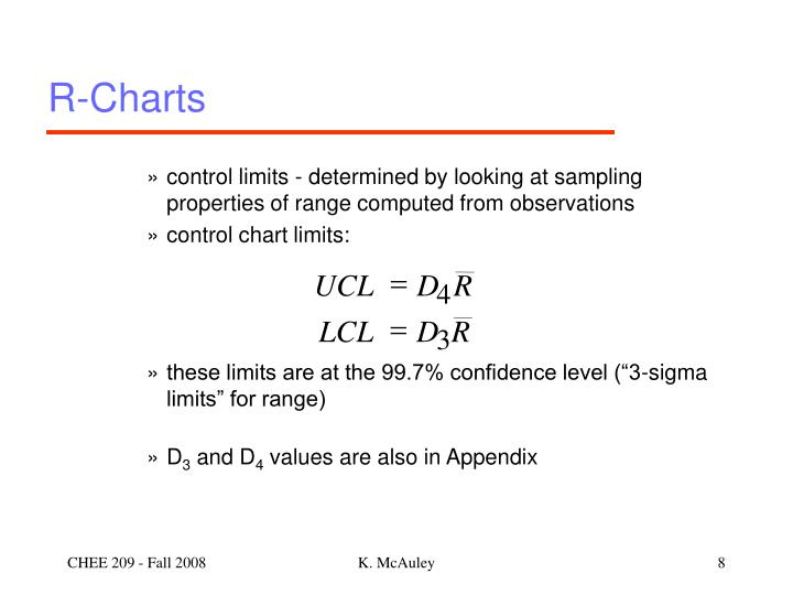 R-Charts