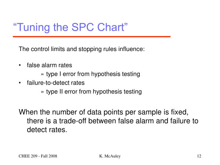 """Tuning the SPC Chart"""