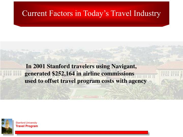 Current Factors in Today's Travel Industry