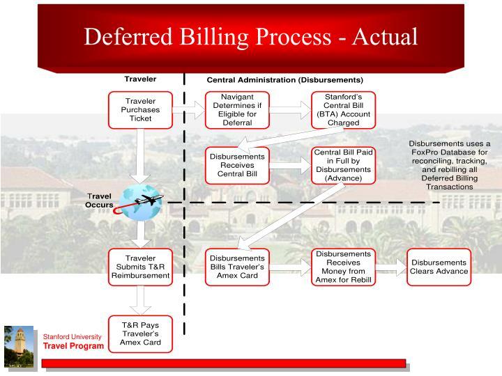 Deferred Billing Process - Actual