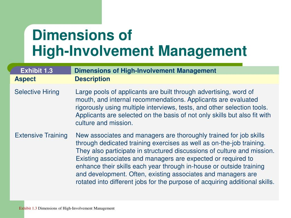 high involvement management essay The study of human resource management (hrm) has been invigorated by the  promise that there is a best‐practice, high‐involvement.