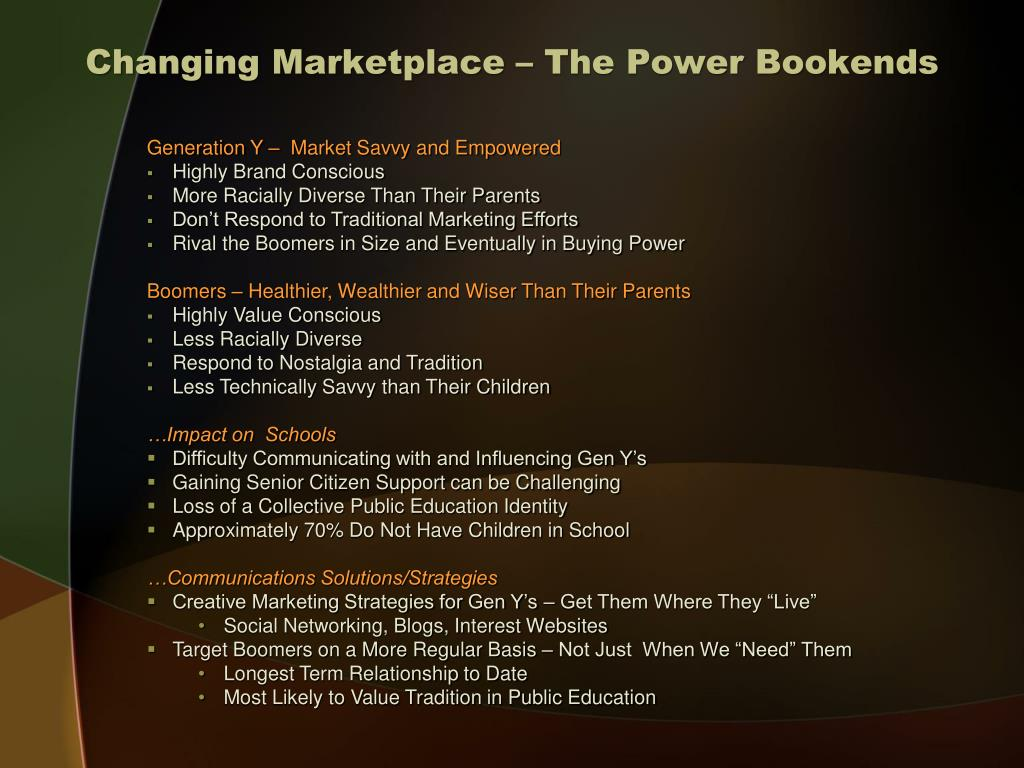 Changing Marketplace – The Power Bookends