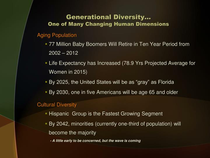 Generational diversity one of many changing human dimensions