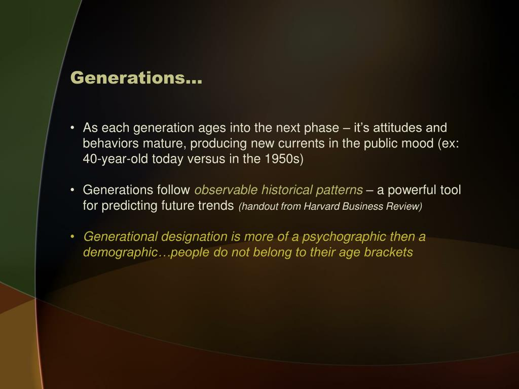 Generations…