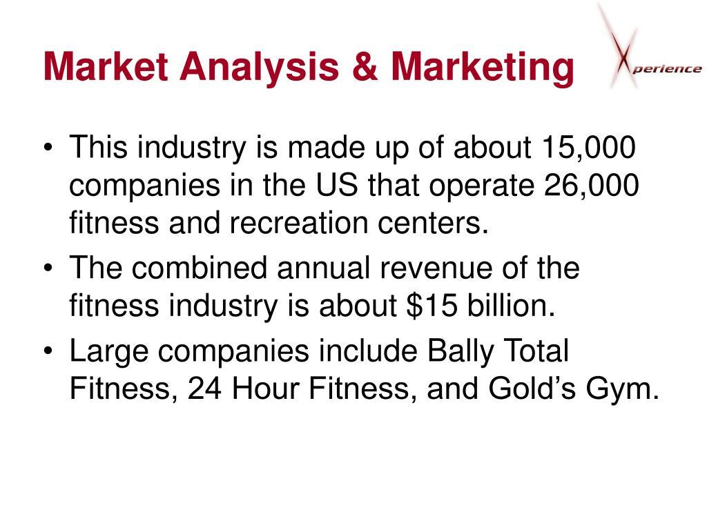 Market Analysis & Marketing