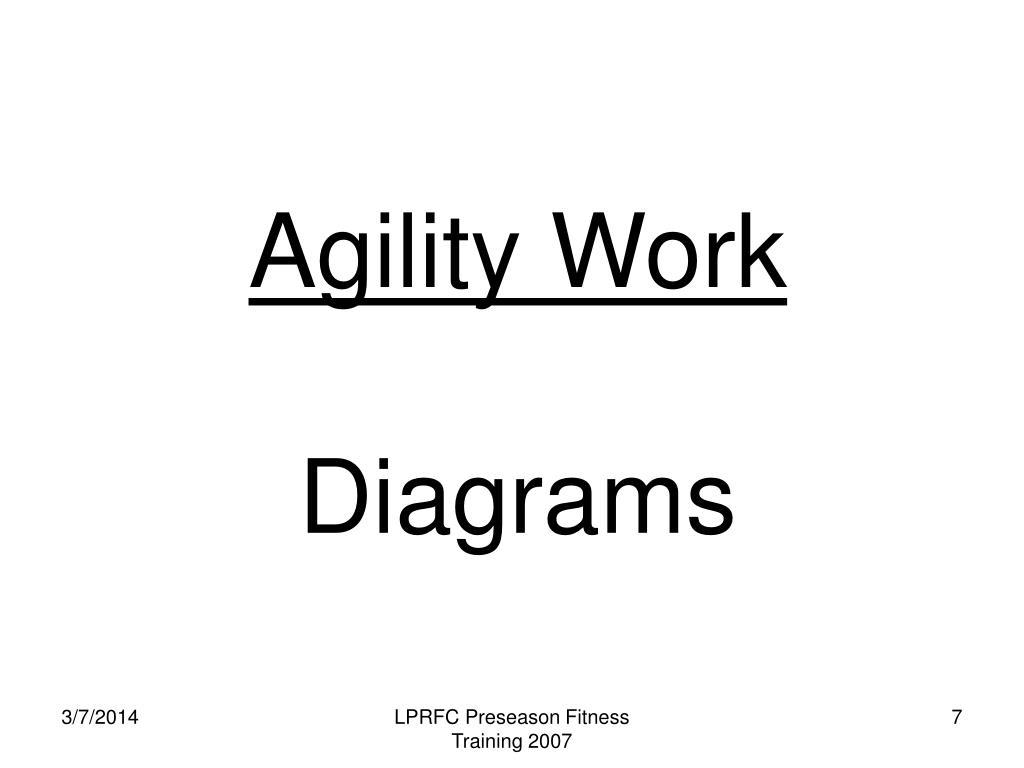 Agility Work