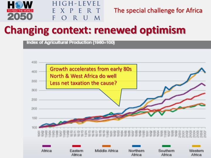 Changing context renewed optimism
