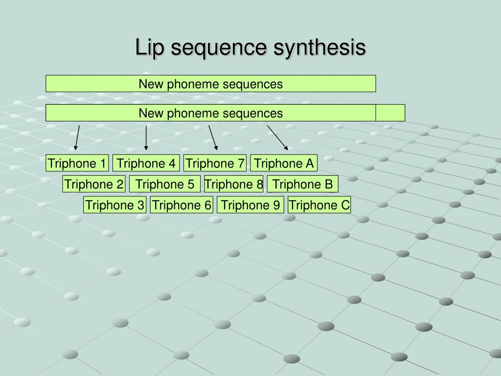 Lip sequence synthesis