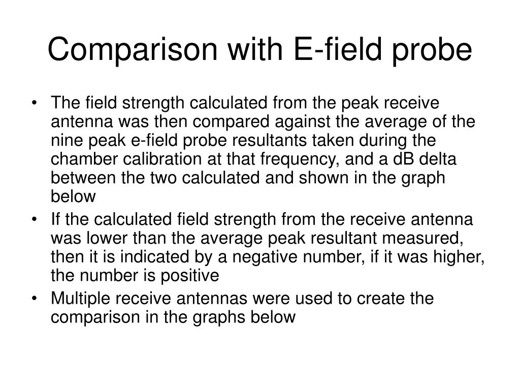 Comparison with E-field probe