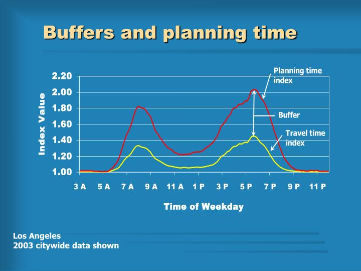 Buffers and planning time