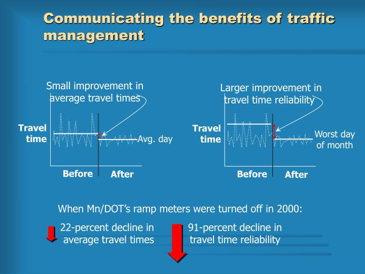 Communicating the benefits of traffic management
