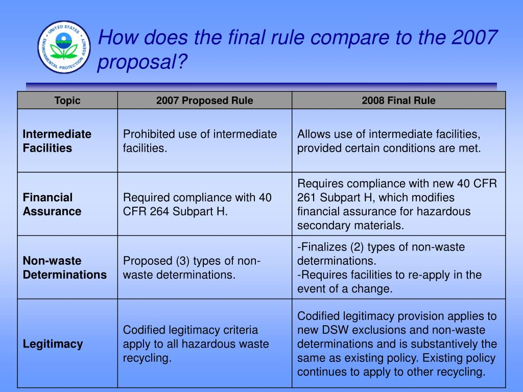 How does the final rule compare to the 2007 proposal?