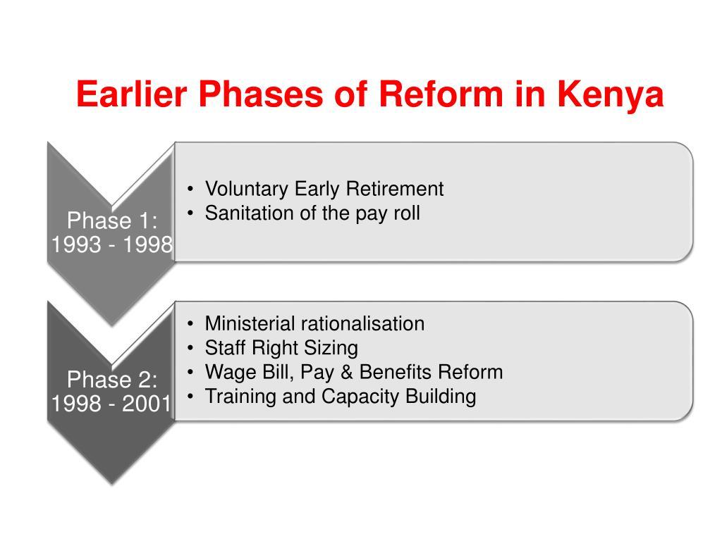 Earlier Phases of Reform in Kenya