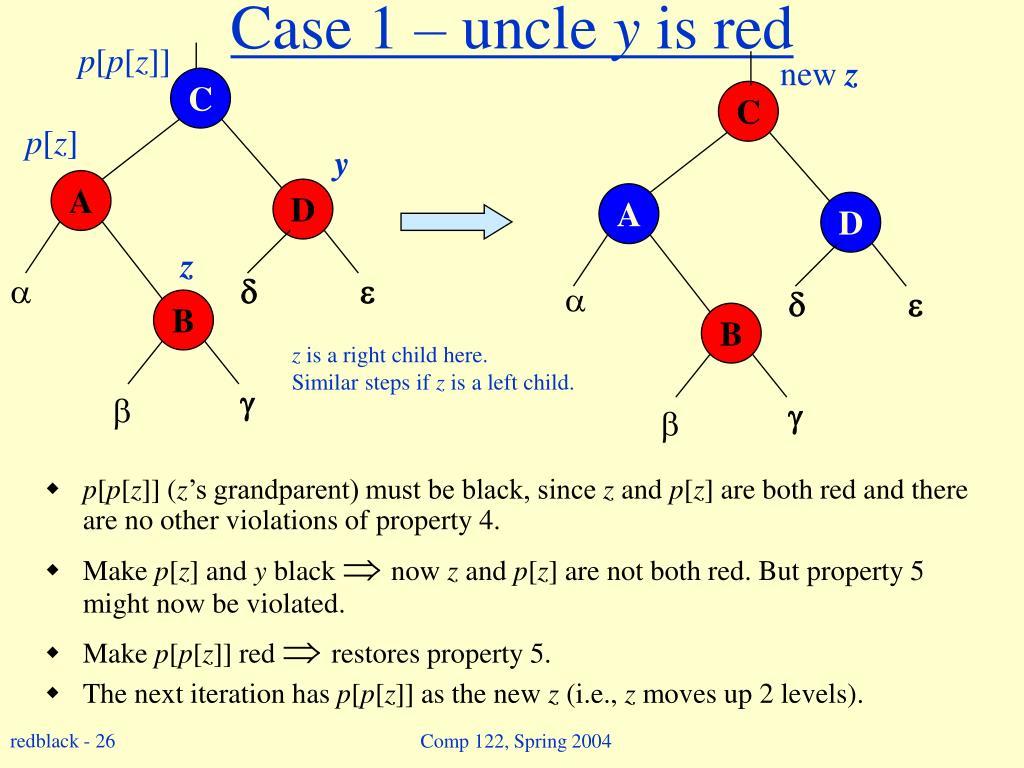 Case 1 – uncle