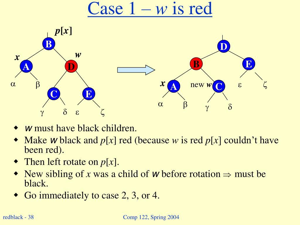 Case 1 –