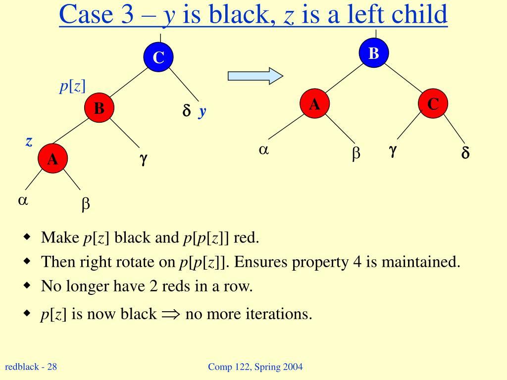 Case 3 –