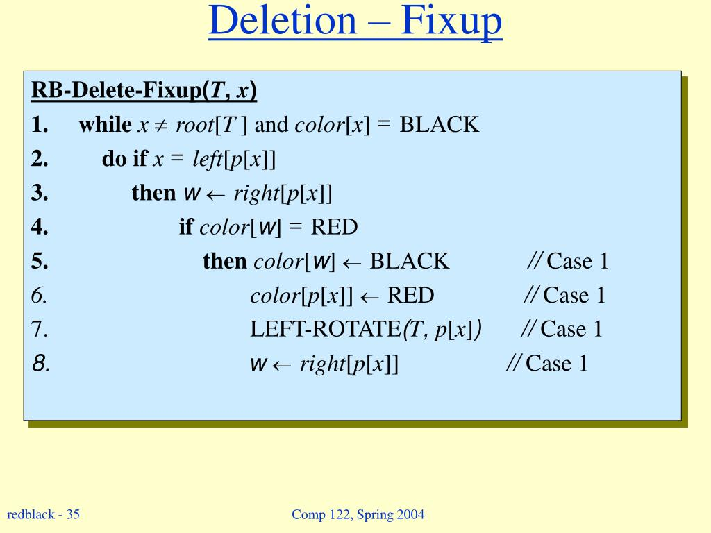 Deletion – Fixup
