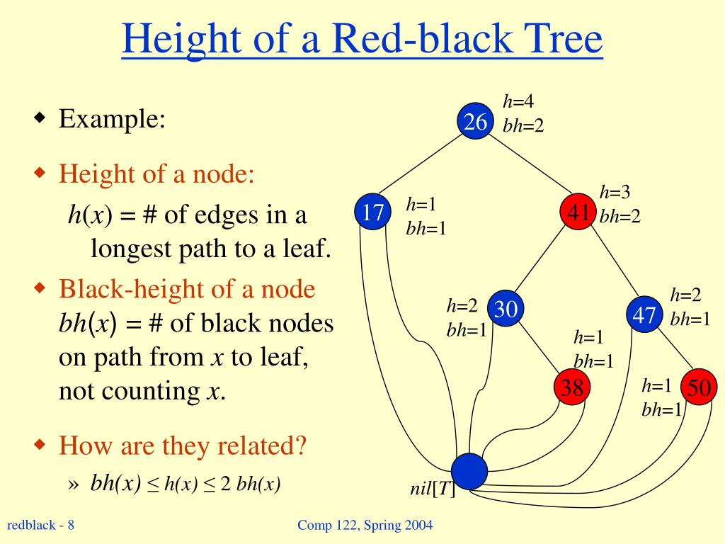 Height of a Red-black Tree