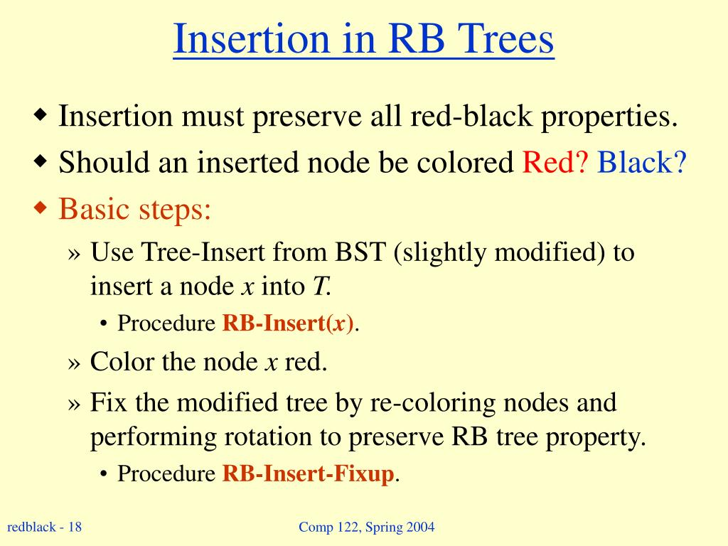 Insertion in RB Trees