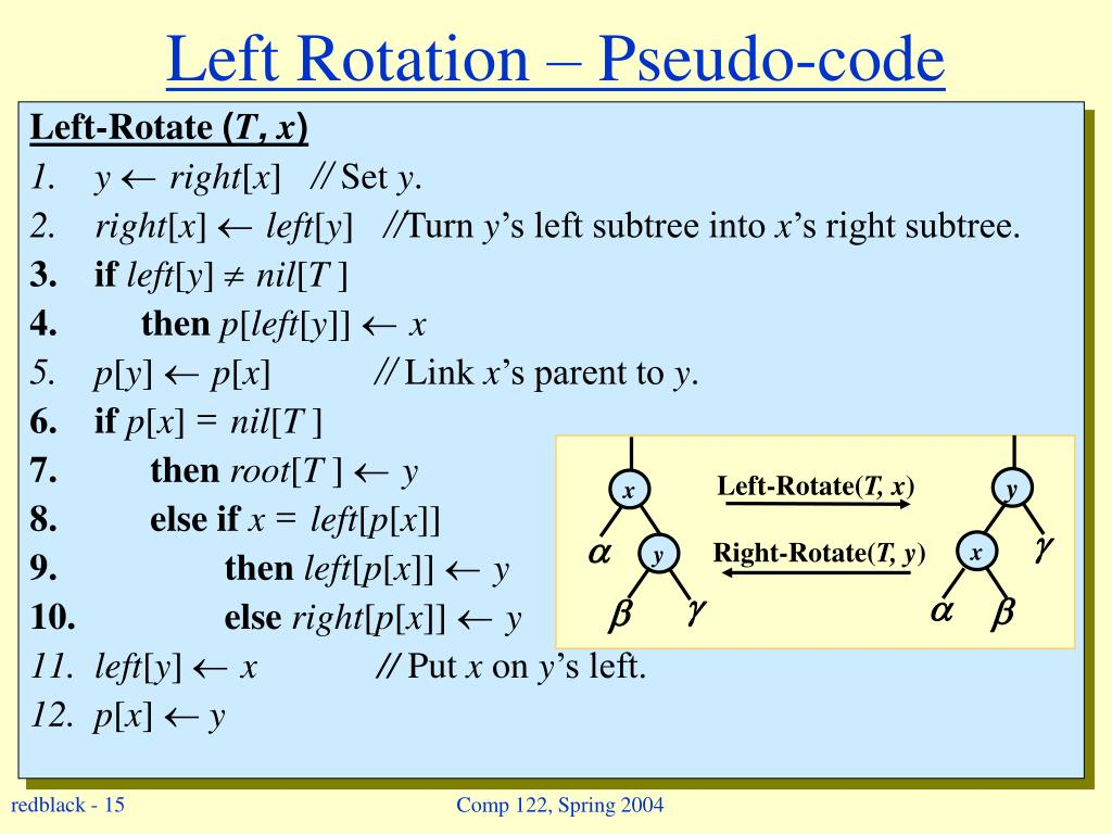 Left Rotation – Pseudo-code