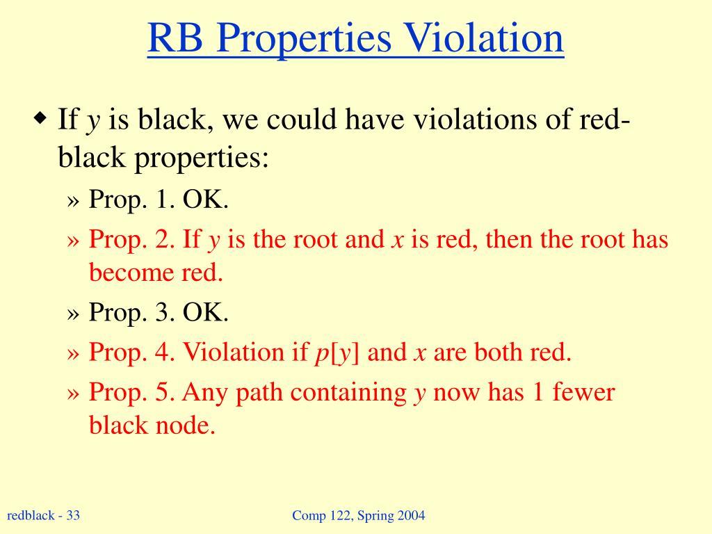 RB Properties Violation
