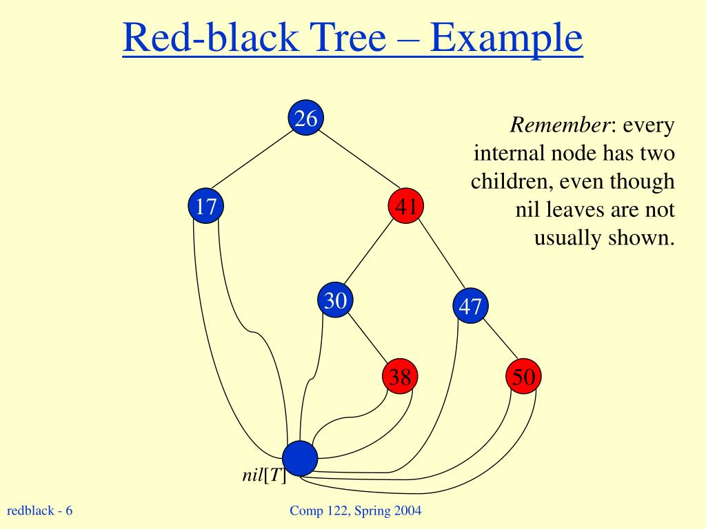 Red-black Tree – Example