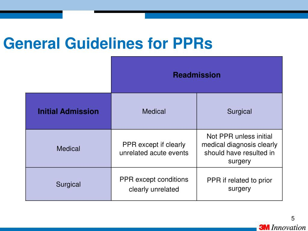 General Guidelines for PPRs
